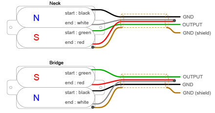wiring_humbucker_standard caliguitar com 4 wire humbucker wiring diagram at webbmarketing.co