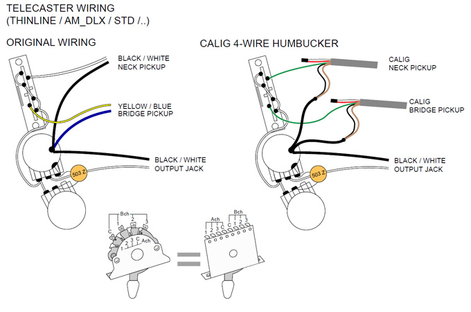 caliguitar com 2 Humbucker Wiring Diagrams this disgram is recommended wiring information for calig single pickups
